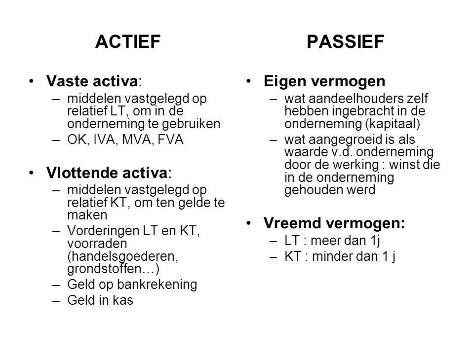 ACTIEF PASSIEF Vaste activa: Vlottende activa: Eigen vermogen