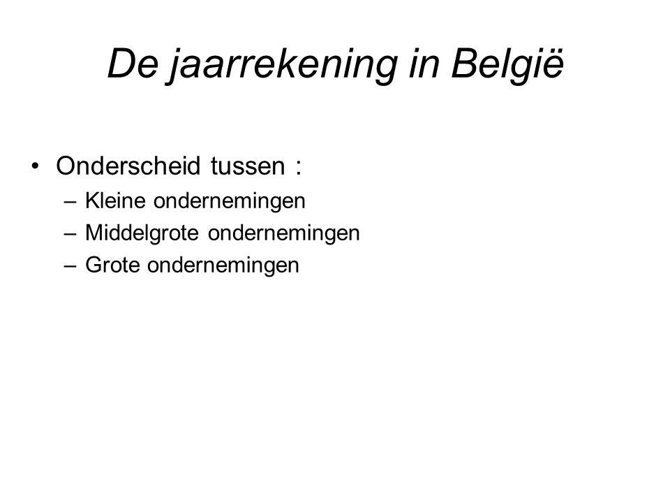 De jaarrekening in België