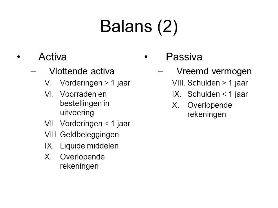 Balans (2) Activa Passiva Vlottende activa Vreemd vermogen