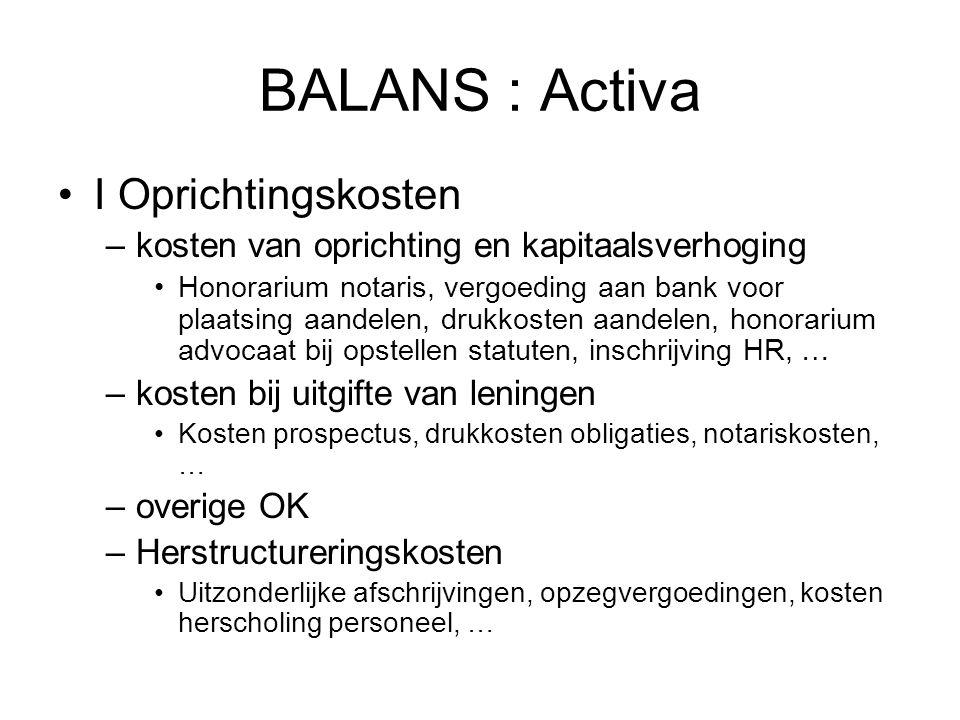 BALANS : Activa I Oprichtingskosten