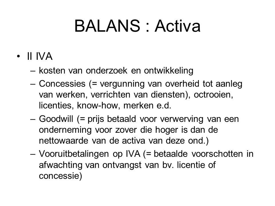 BALANS : Activa II IVA kosten van onderzoek en ontwikkeling