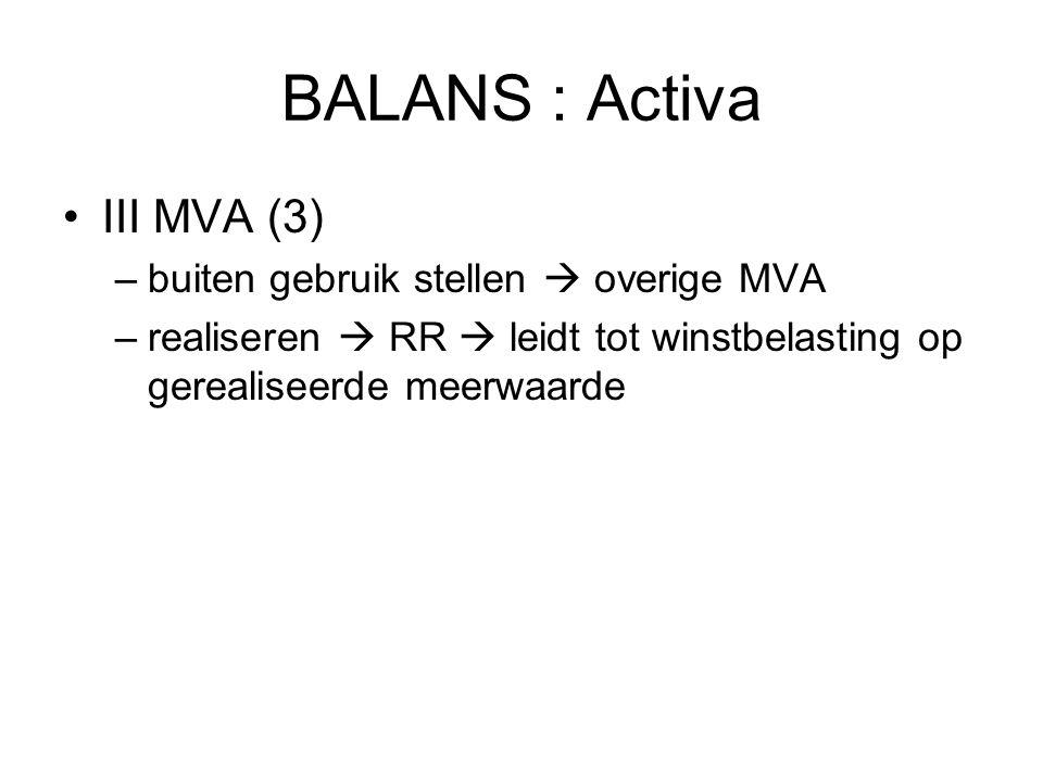 BALANS : Activa III MVA (3) buiten gebruik stellen  overige MVA