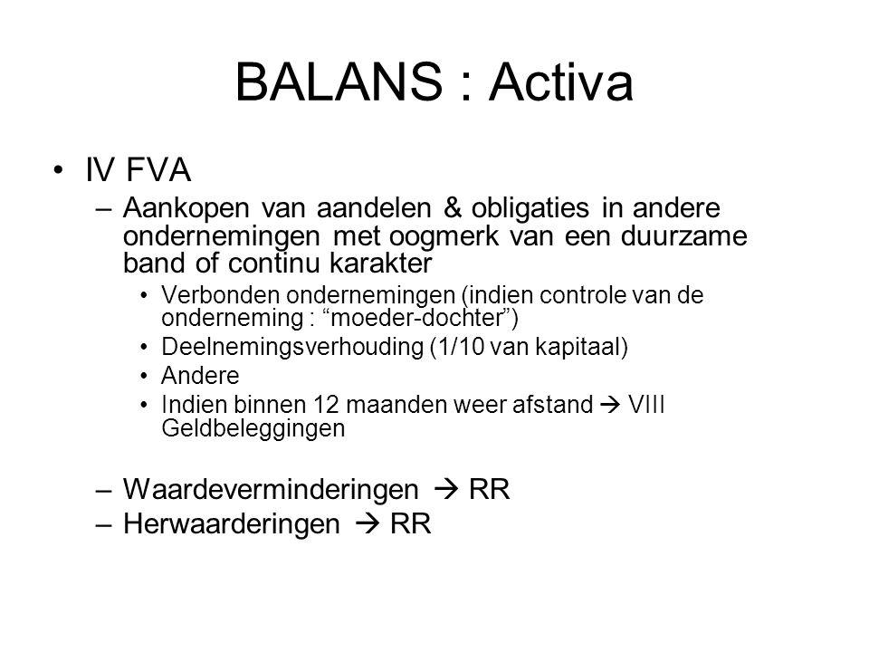 BALANS : Activa IV FVA. Aankopen van aandelen & obligaties in andere ondernemingen met oogmerk van een duurzame band of continu karakter.