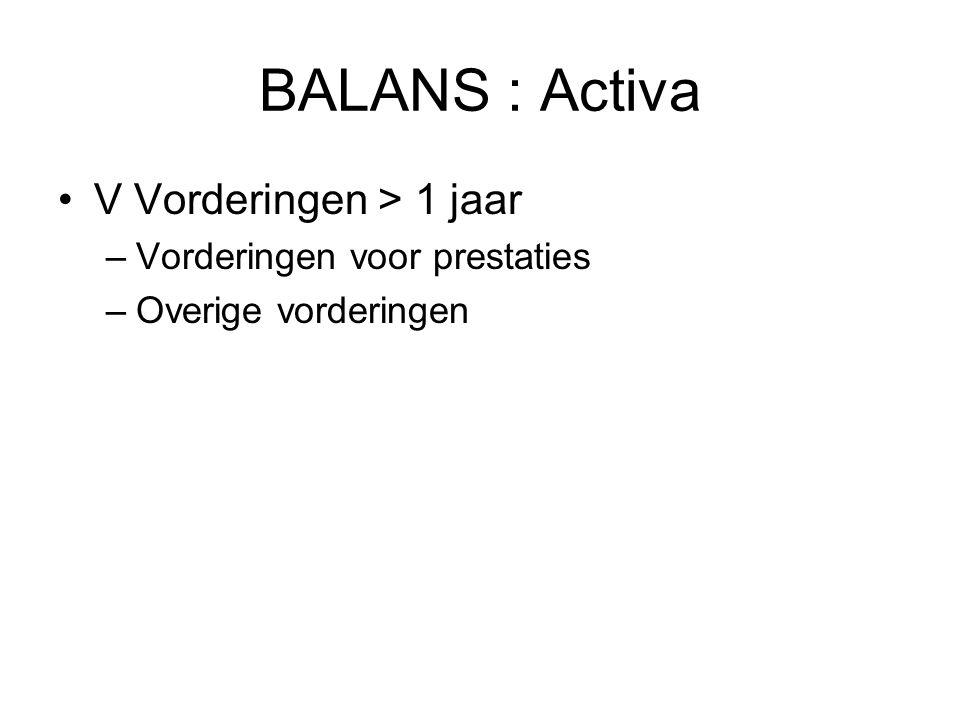 BALANS : Activa V Vorderingen > 1 jaar Vorderingen voor prestaties
