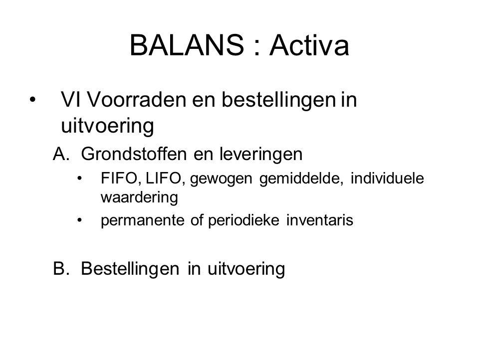 BALANS : Activa VI Voorraden en bestellingen in uitvoering