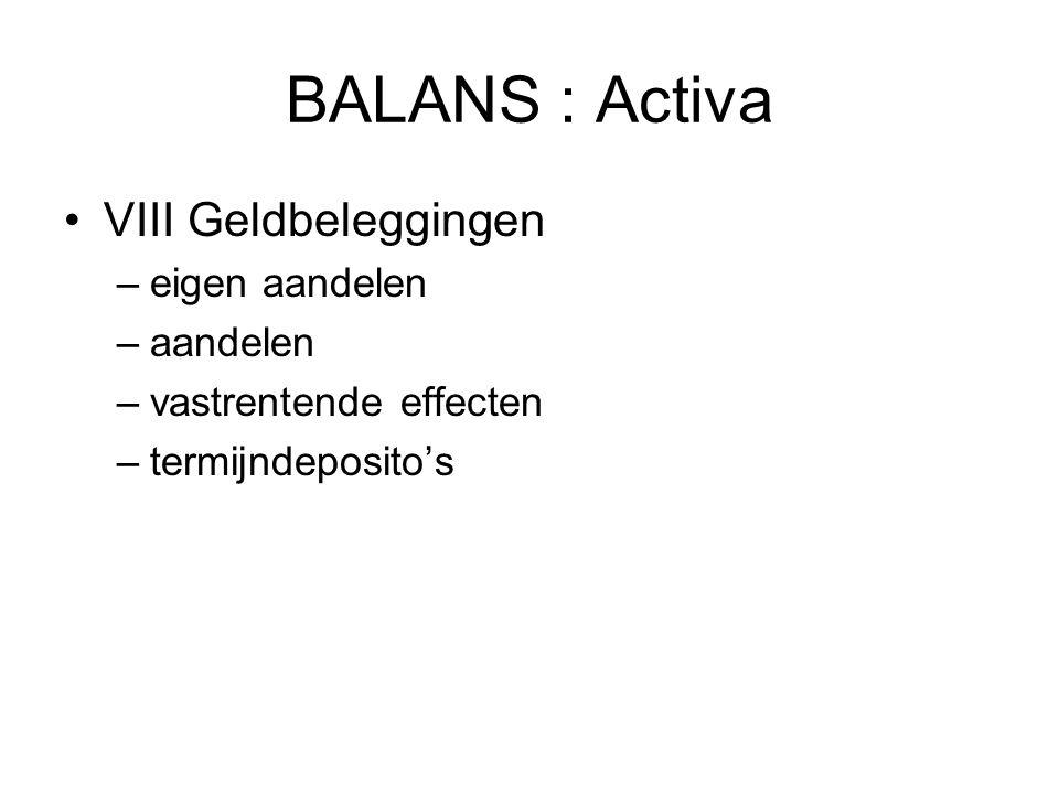 BALANS : Activa VIII Geldbeleggingen eigen aandelen aandelen