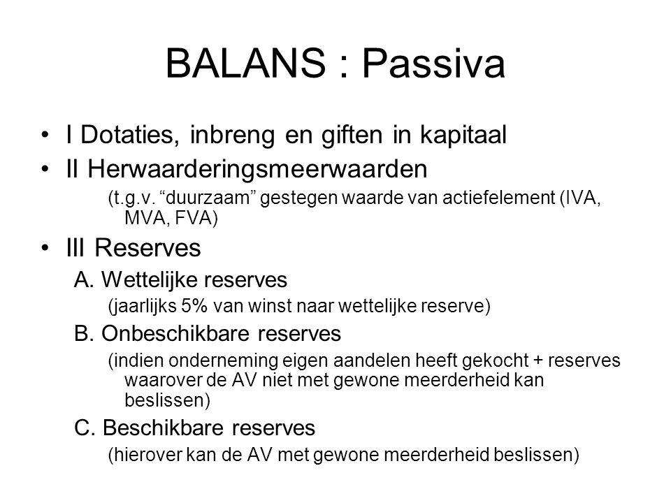 BALANS : Passiva I Dotaties, inbreng en giften in kapitaal