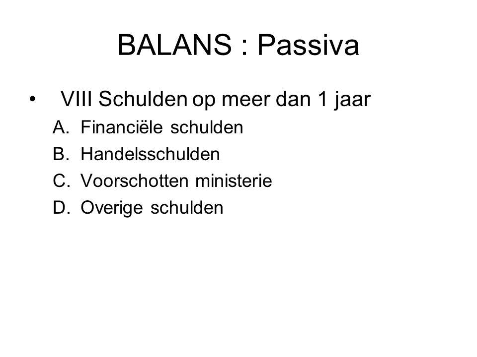 BALANS : Passiva VIII Schulden op meer dan 1 jaar Financiële schulden