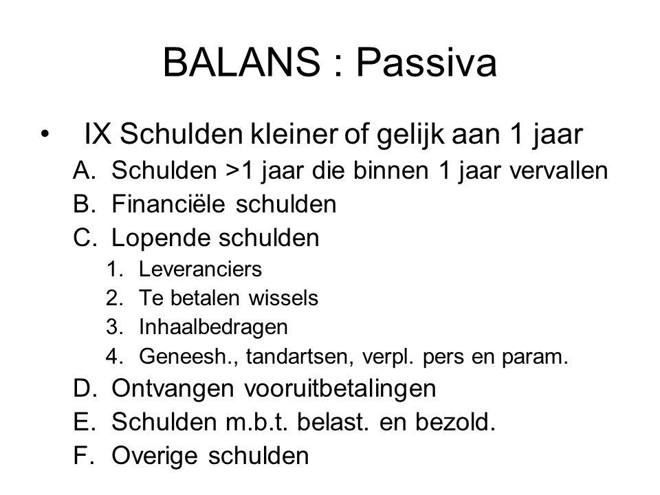 BALANS : Passiva IX Schulden kleiner of gelijk aan 1 jaar
