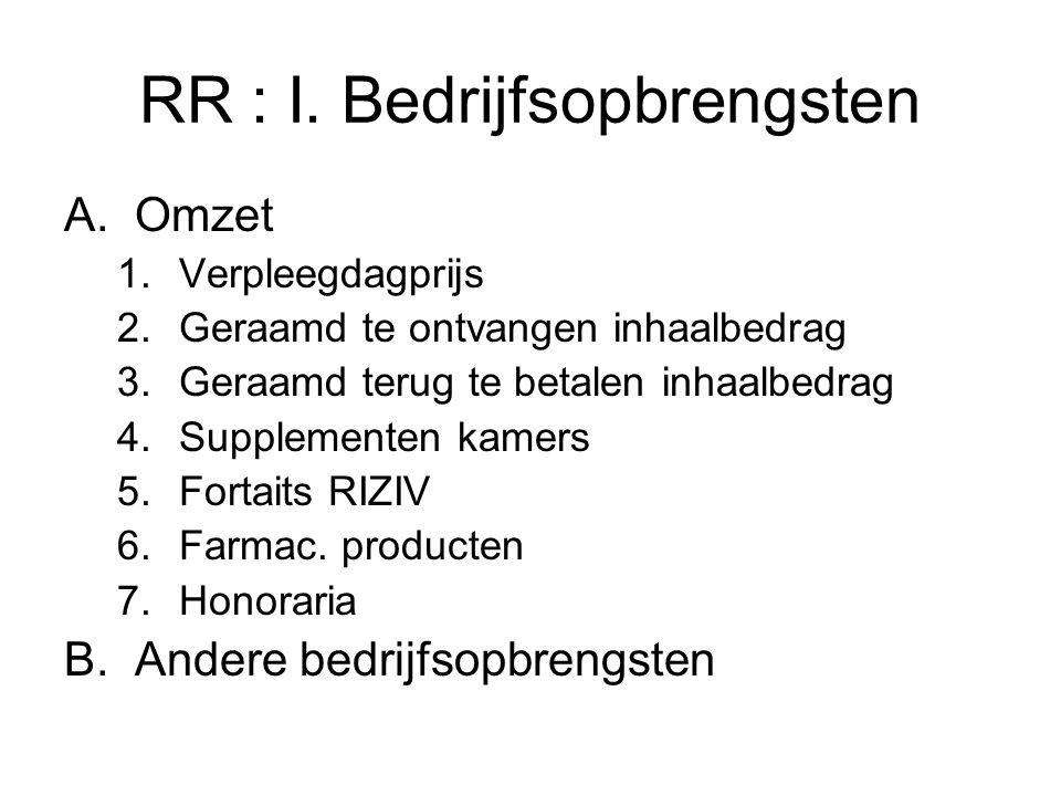 RR : I. Bedrijfsopbrengsten