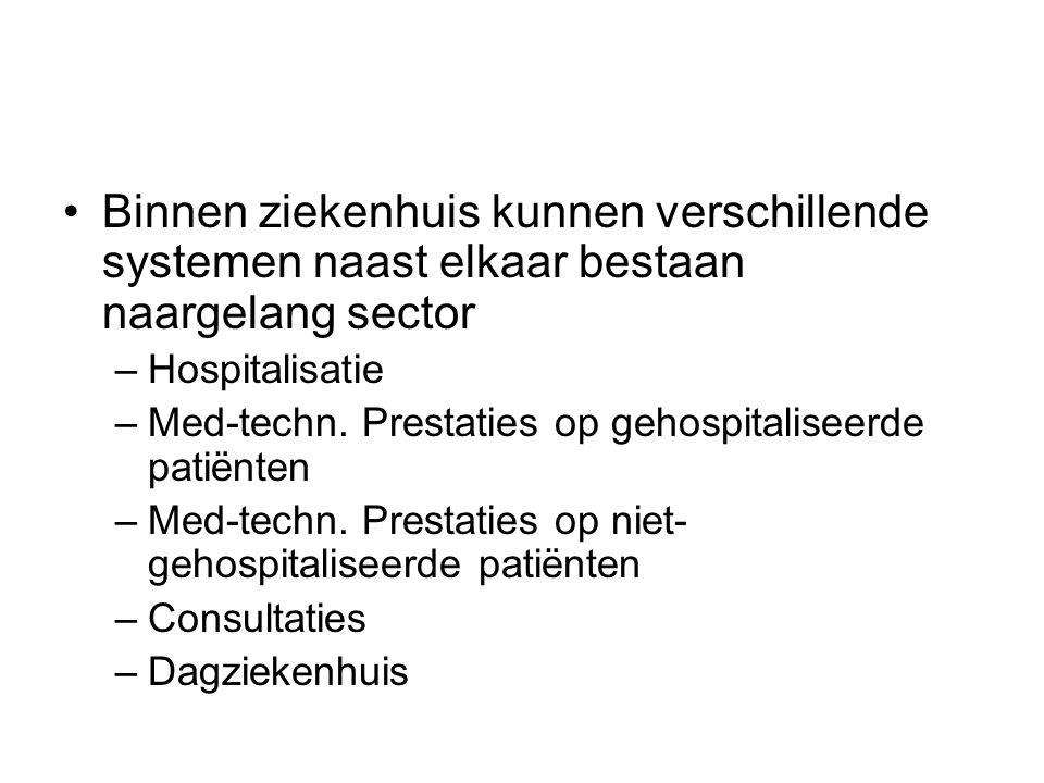 Binnen ziekenhuis kunnen verschillende systemen naast elkaar bestaan naargelang sector