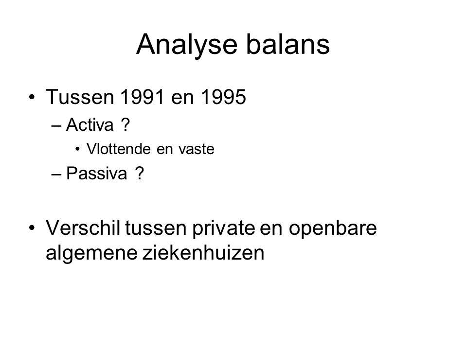 Analyse balans Tussen 1991 en 1995