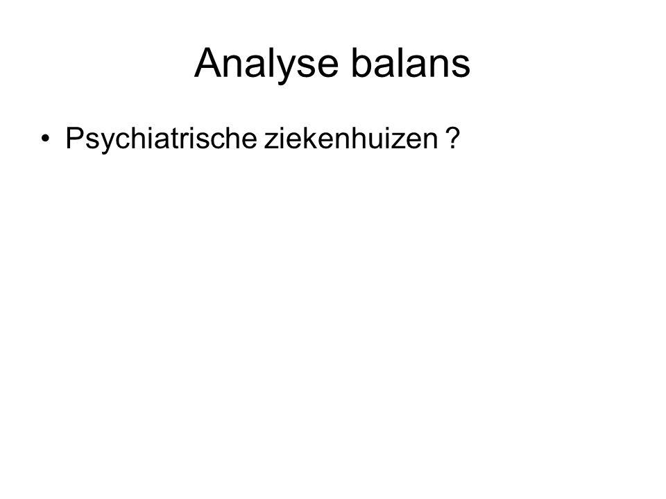 Analyse balans Psychiatrische ziekenhuizen