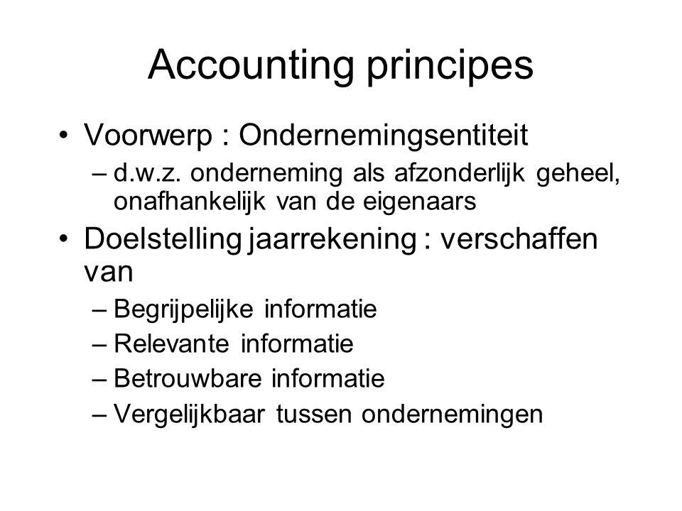 Accounting principes Voorwerp : Ondernemingsentiteit