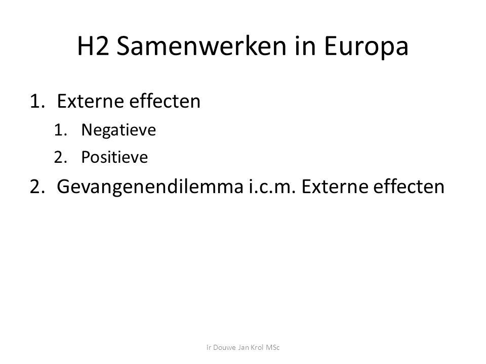 H2 Samenwerken in Europa