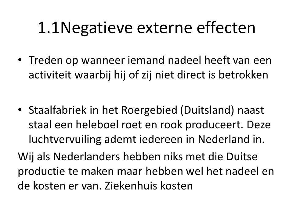 1.1Negatieve externe effecten