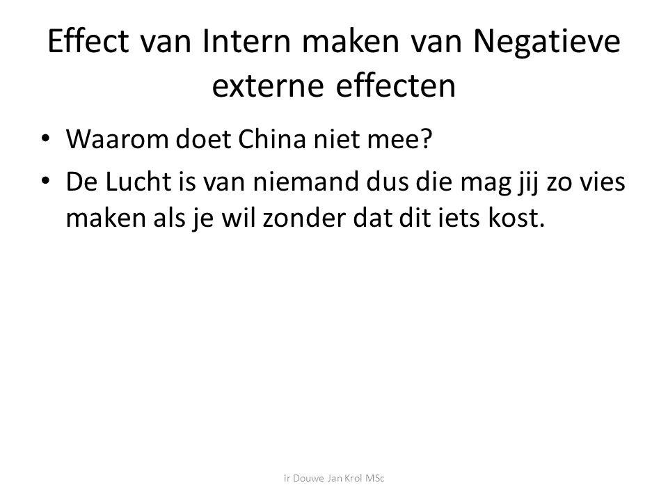 Effect van Intern maken van Negatieve externe effecten