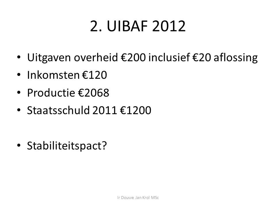 2. UIBAF 2012 Uitgaven overheid €200 inclusief €20 aflossing