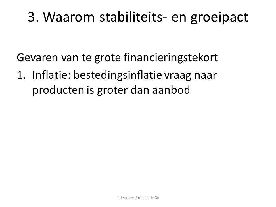 3. Waarom stabiliteits- en groeipact