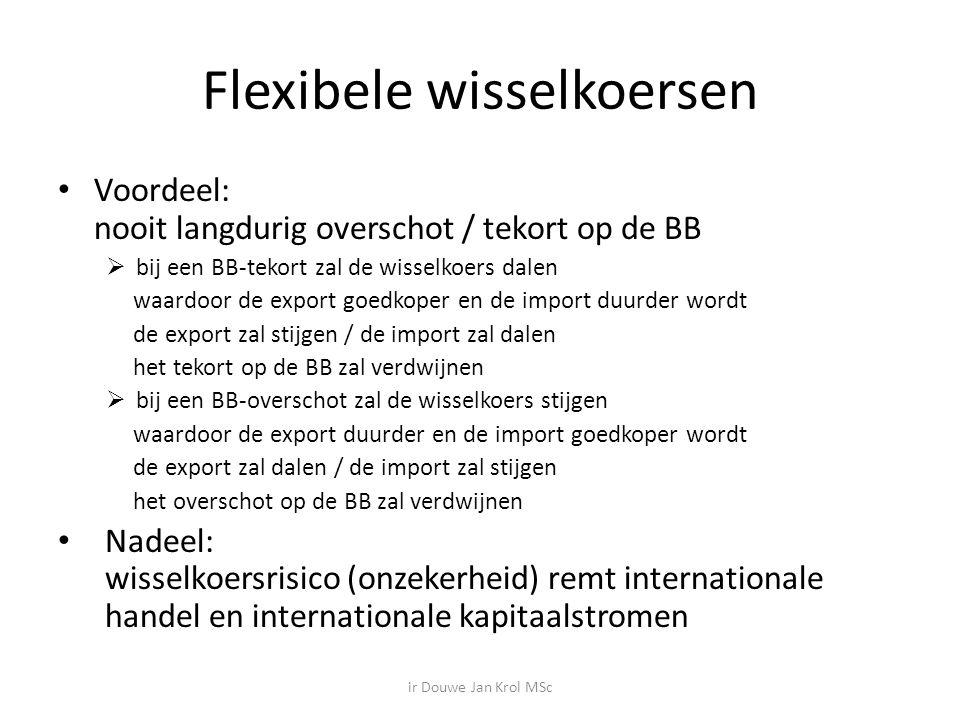 Flexibele wisselkoersen