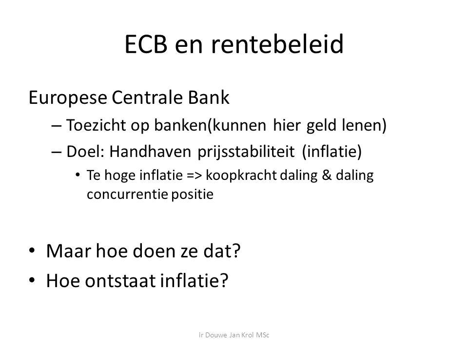 ECB en rentebeleid Europese Centrale Bank Maar hoe doen ze dat