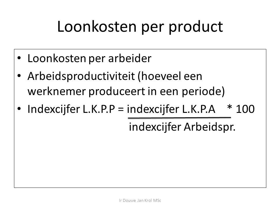 Loonkosten per product