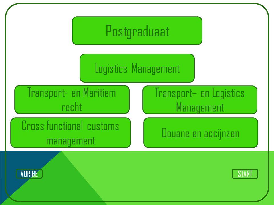 Postgraduaat Logistics Management Transport- en Maritiem recht