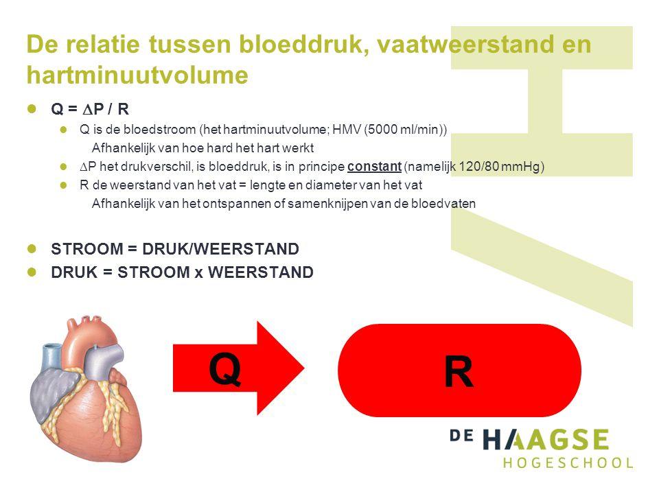 De relatie tussen bloeddruk, vaatweerstand en hartminuutvolume
