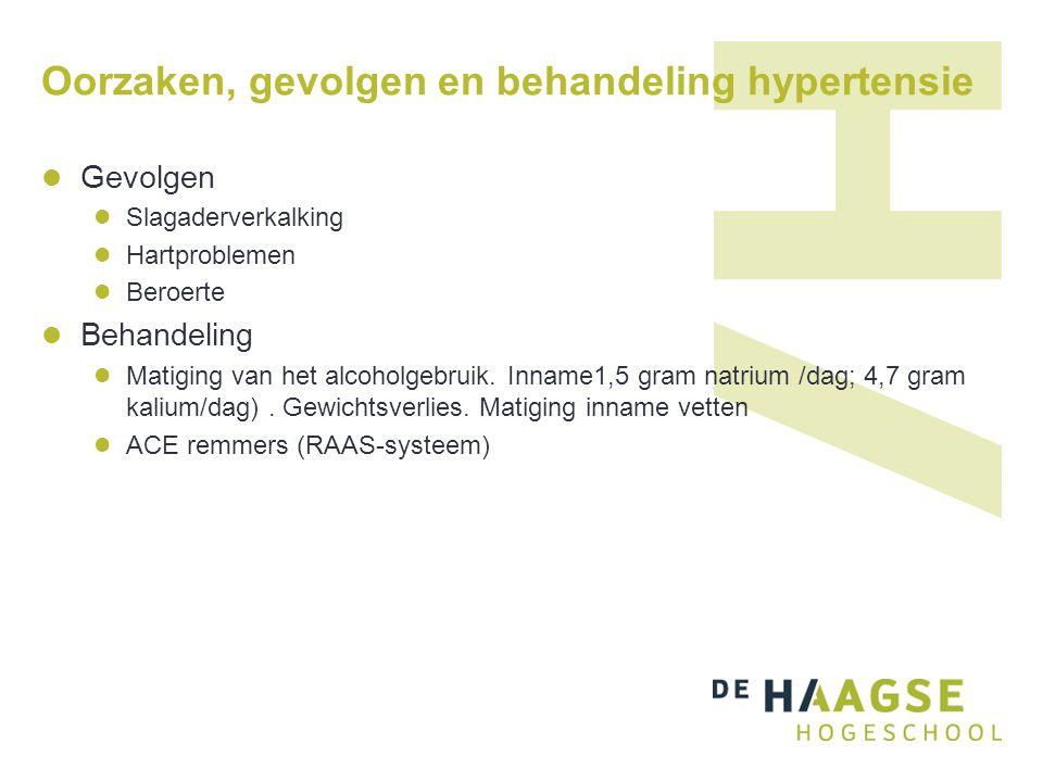 Oorzaken, gevolgen en behandeling hypertensie