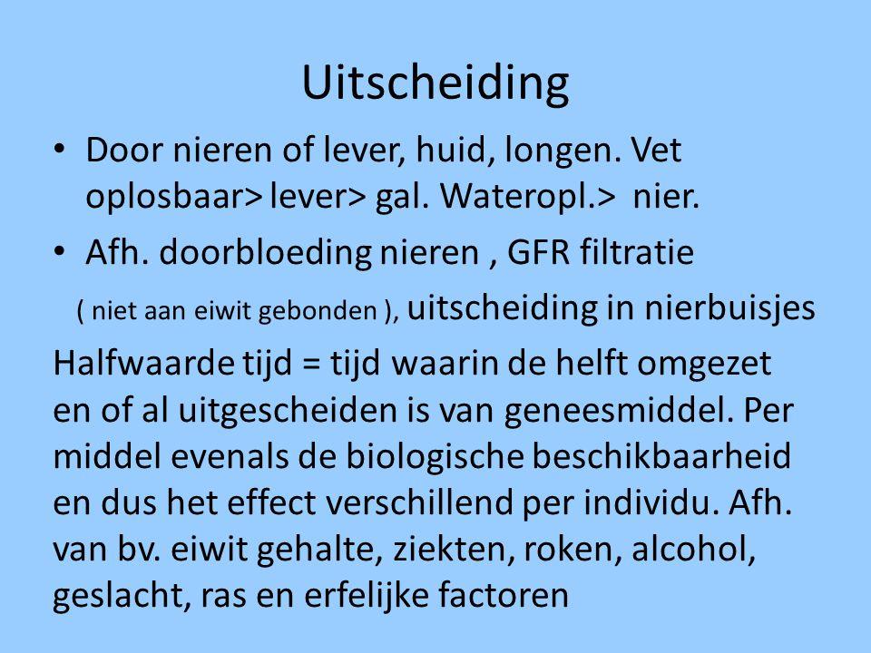 Uitscheiding Door nieren of lever, huid, longen. Vet oplosbaar> lever> gal. Wateropl.> nier. Afh. doorbloeding nieren , GFR filtratie.