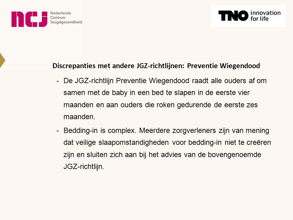 Discrepanties met andere JGZ-richtlijnen: Preventie Wiegendood