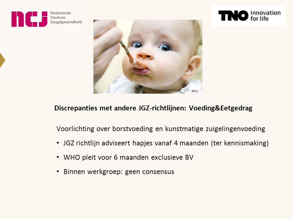 Discrepanties met andere JGZ-richtlijnen: Voeding&Eetgedrag