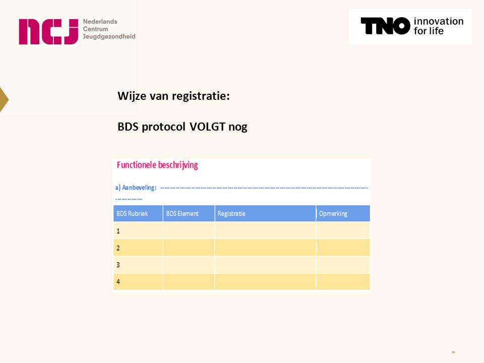 Wijze van registratie: BDS protocol VOLGT nog
