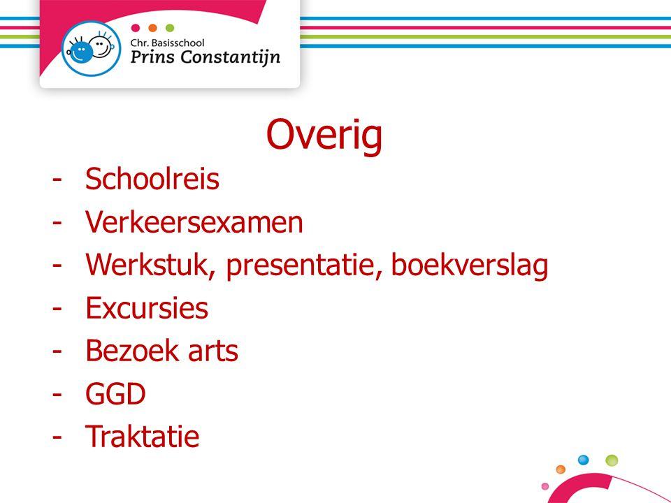 Overig Schoolreis Verkeersexamen Werkstuk, presentatie, boekverslag