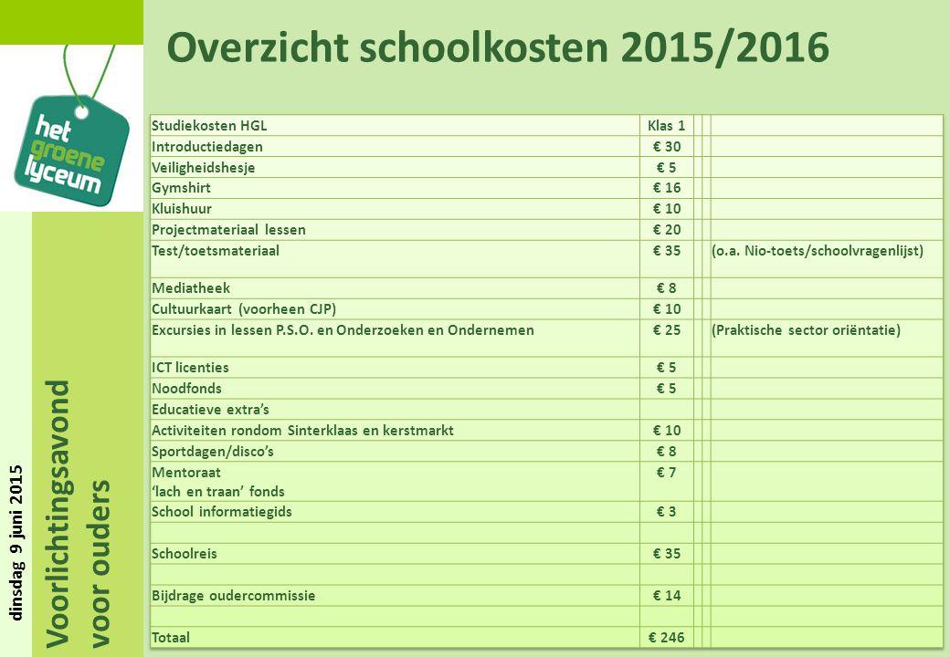 Overzicht schoolkosten 2015/2016