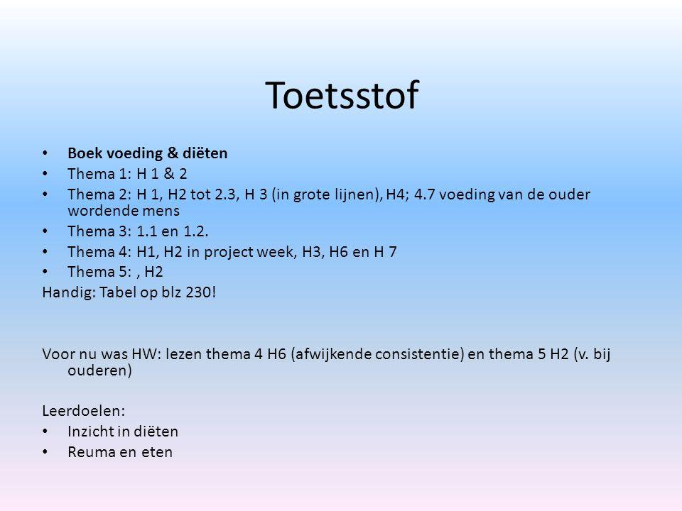 Toetsstof Boek voeding & diëten Thema 1: H 1 & 2