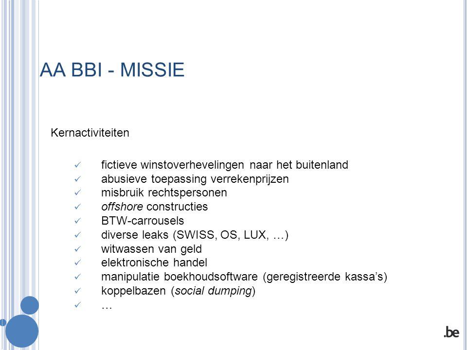 AA BBI - MISSIE Kernactiviteiten