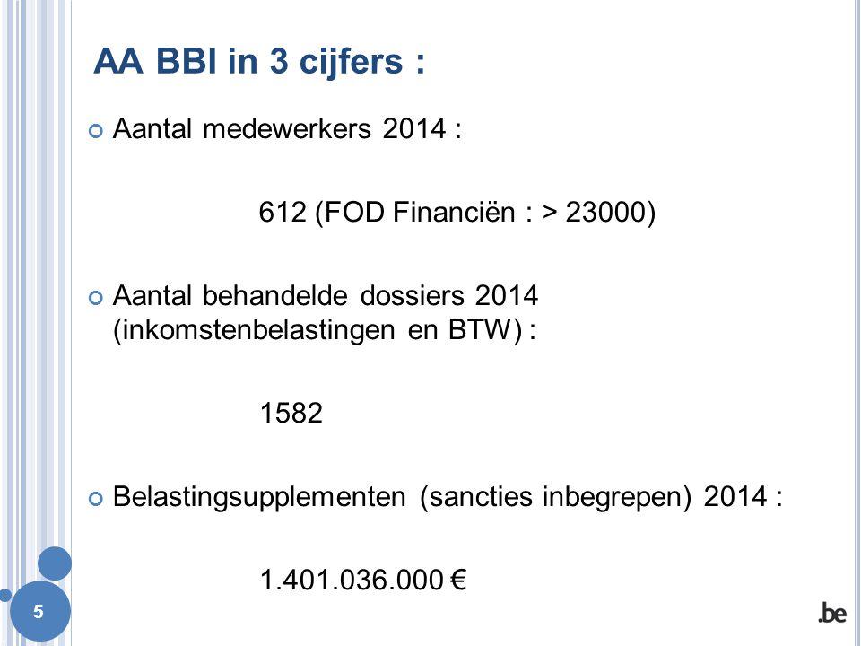 AA BBI in 3 cijfers : Aantal medewerkers 2014 :