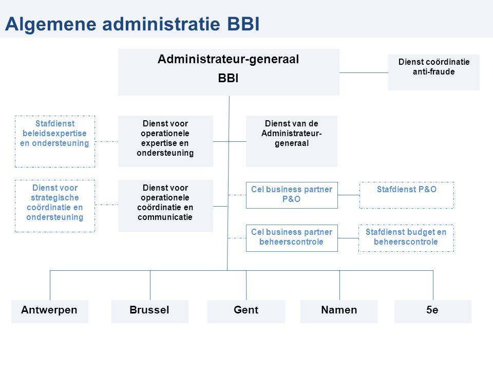 Algemene administratie BBI