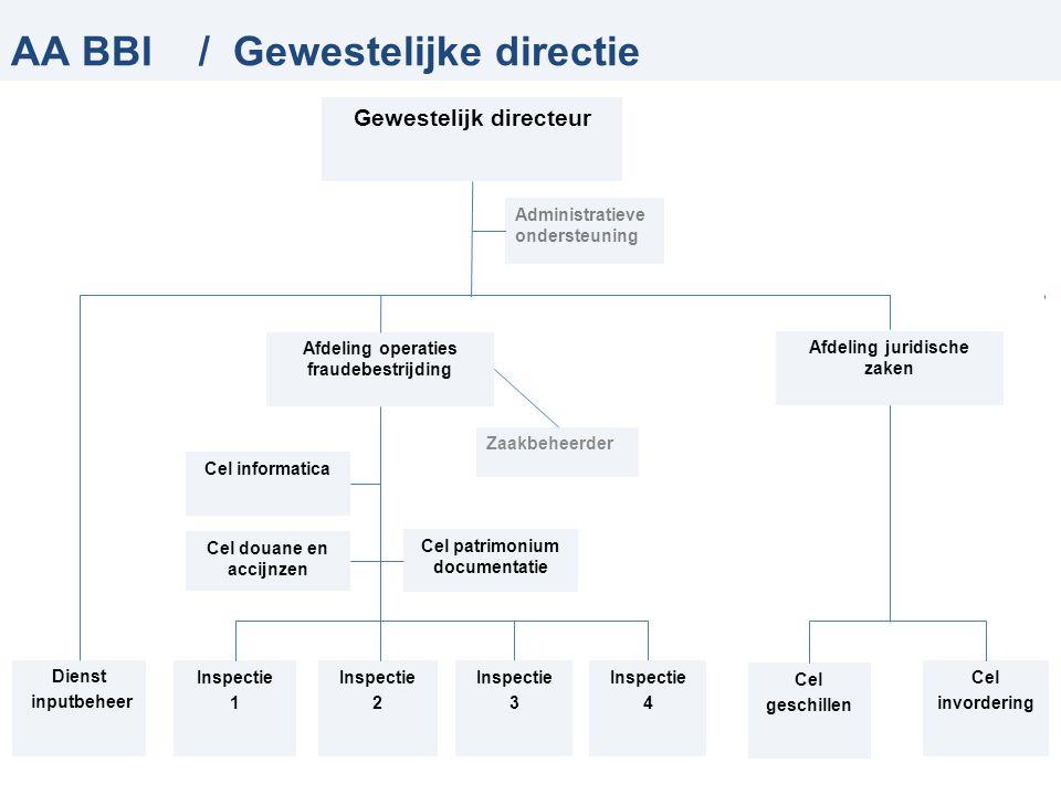 AA BBI / Gewestelijke directie