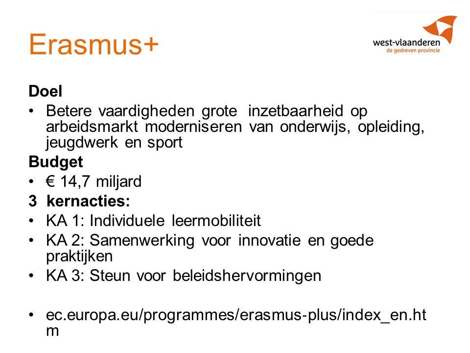 Erasmus+ Doel. Betere vaardigheden grote inzetbaarheid op arbeidsmarkt moderniseren van onderwijs, opleiding, jeugdwerk en sport.