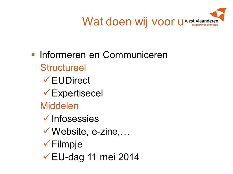 Wat doen wij voor u Informeren en Communiceren Structureel EUDirect