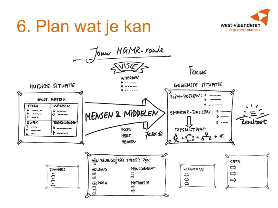 6. Plan wat je kan