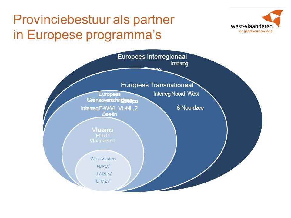 Provinciebestuur als partner in Europese programma's