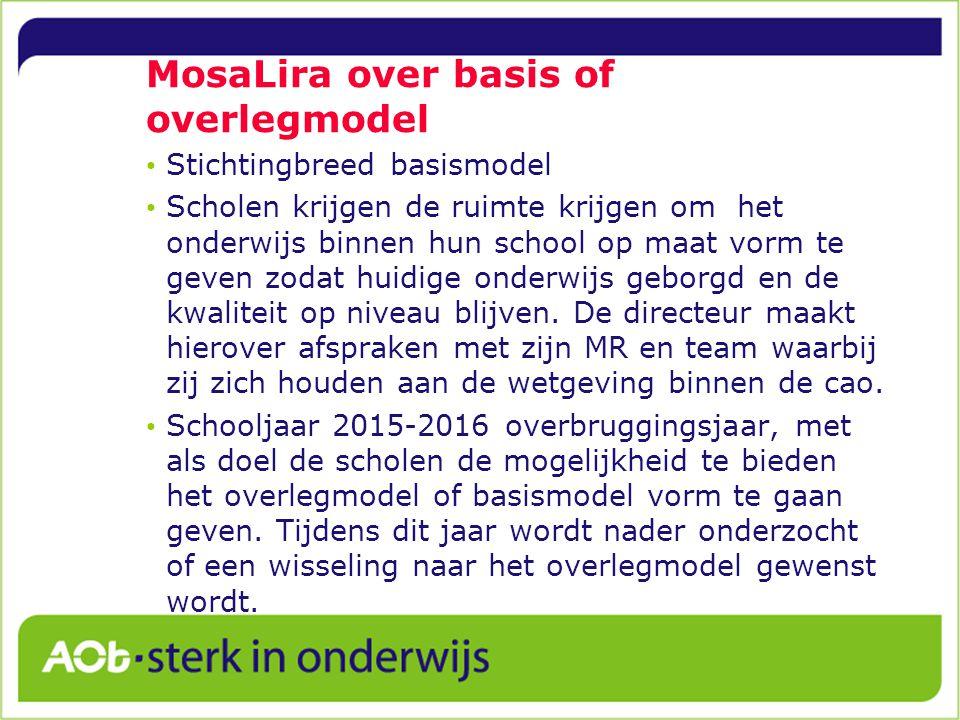 MosaLira over basis of overlegmodel