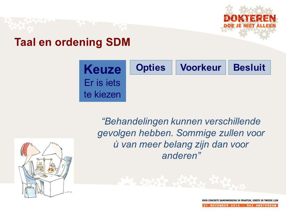 Keuze Taal en ordening SDM Er is iets te kiezen Opties Voorkeur