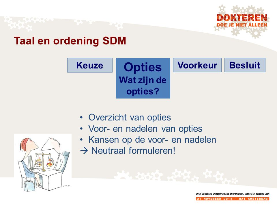Opties Taal en ordening SDM Keuze Wat zijn de opties Voorkeur Besluit