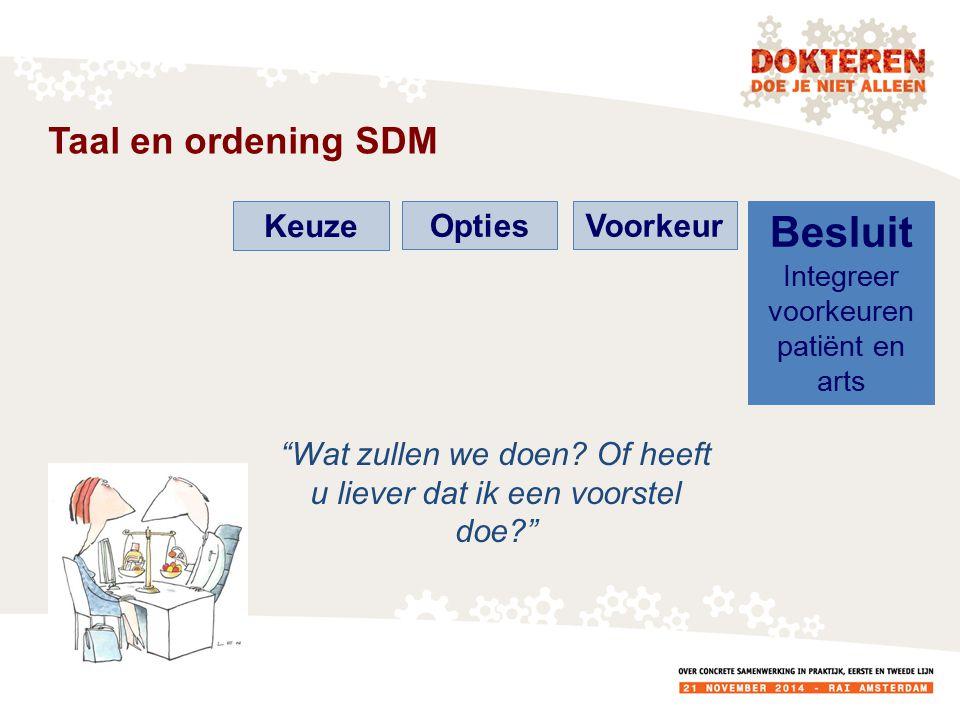 Besluit Taal en ordening SDM Keuze Opties Voorkeur