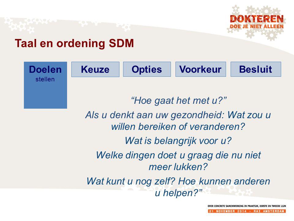 Taal en ordening SDM Doelen Keuze Opties Voorkeur Besluit
