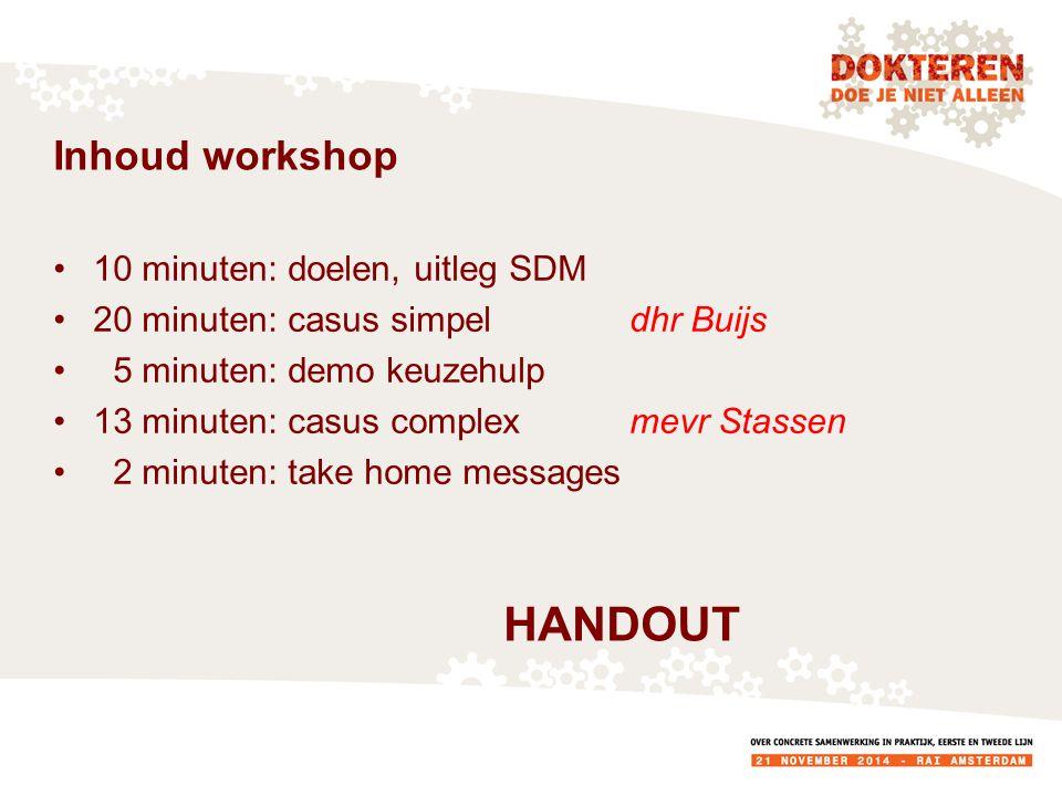 HANDOUT Inhoud workshop 10 minuten: doelen, uitleg SDM